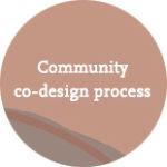 community codesign
